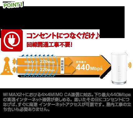 開通工事不要で使える下り最大440Mbpsのパフォーマンス