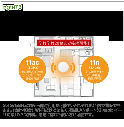 ご自宅やオフィスでの利用に適した高性能wi-fi通信
