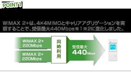 下り最大440Mbpsの高速通信対応!